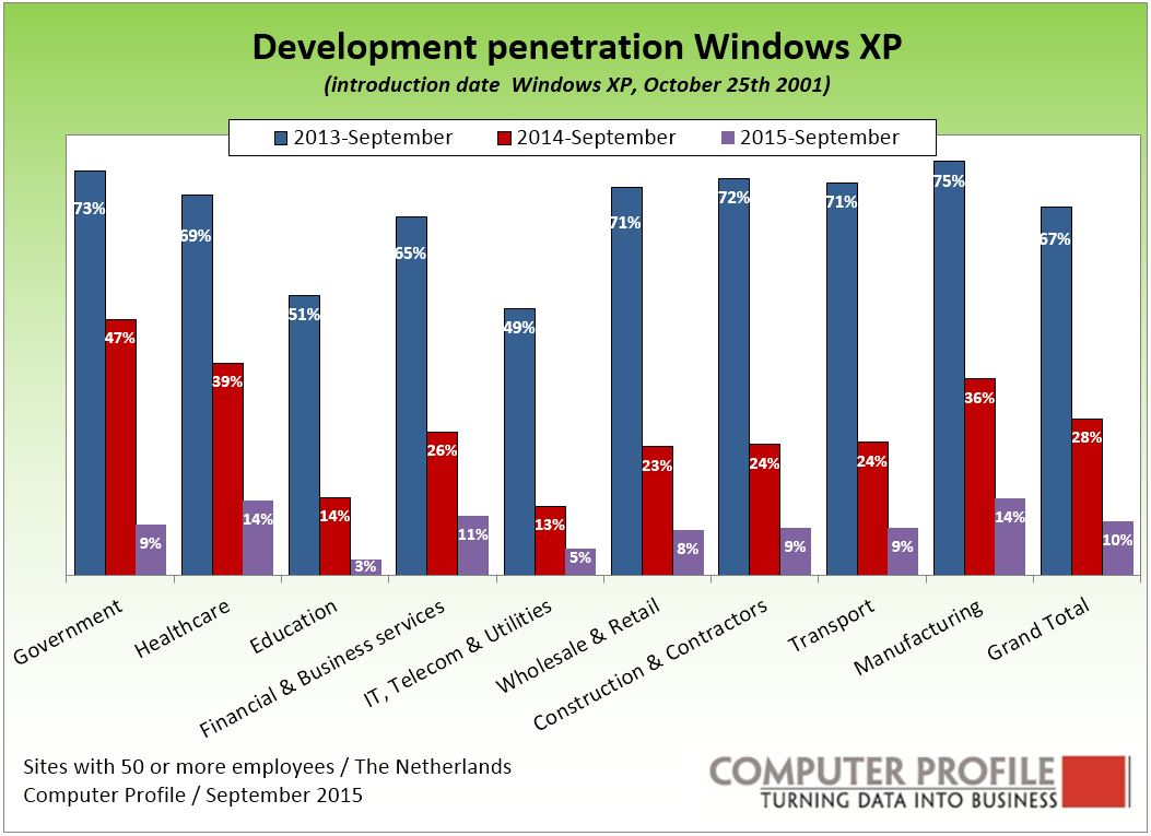 an introduction to the windows xp operating system Chapter 1 introduction to windows xp in the first chapter i will give a brief introduction to windows xp windows xp is both an operating system and a program.